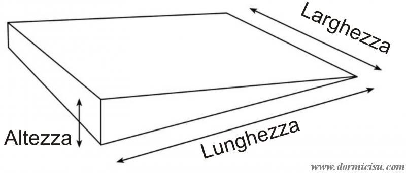 dimensionamento su disegno.Schema per preventivo modello fuori misura.
