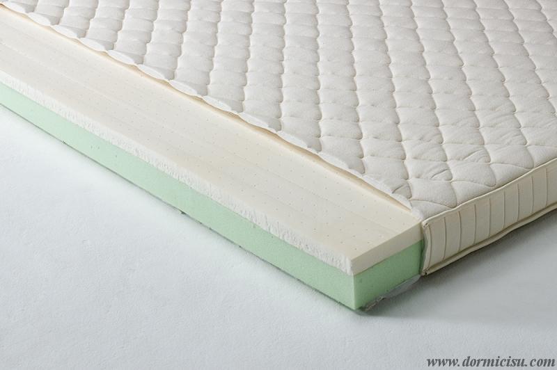 dettaglio sezione materasso