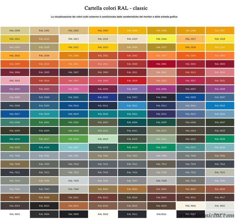 Tabella colori R.A.L.